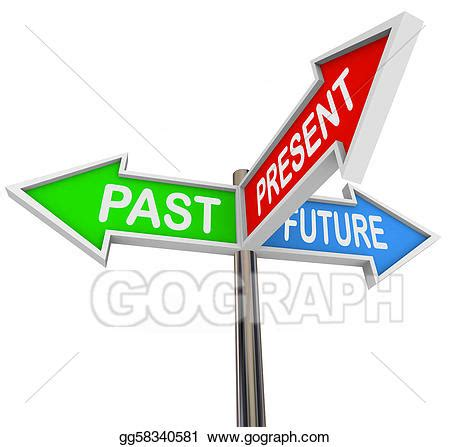 Essay technology past present future